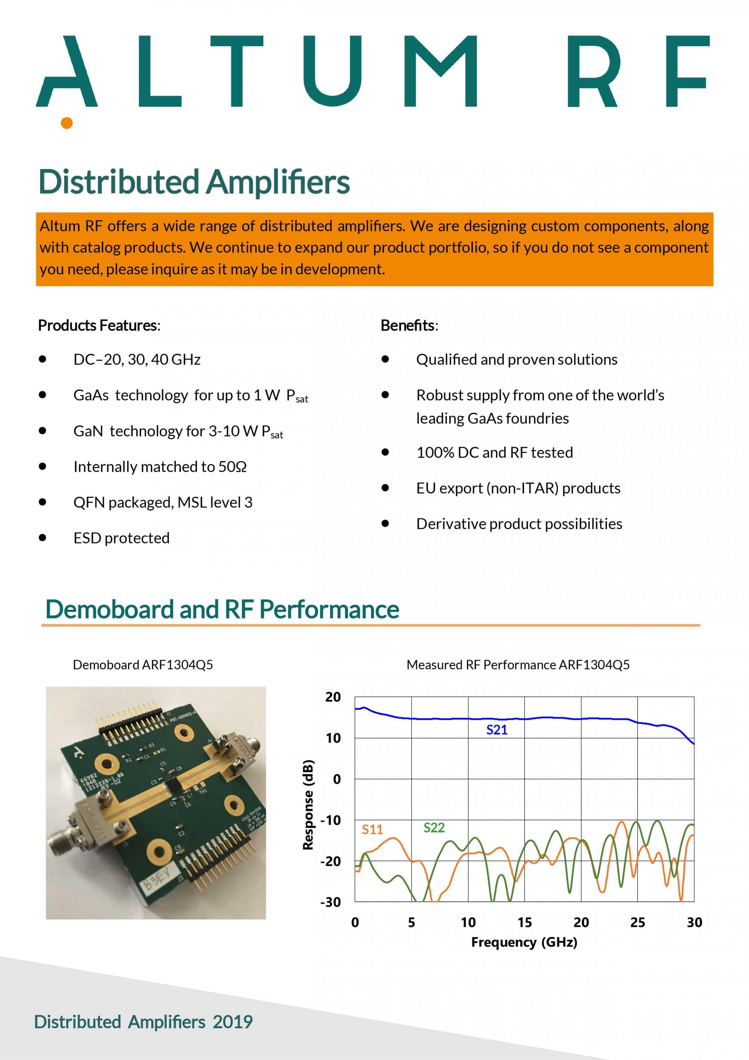 distri-amp