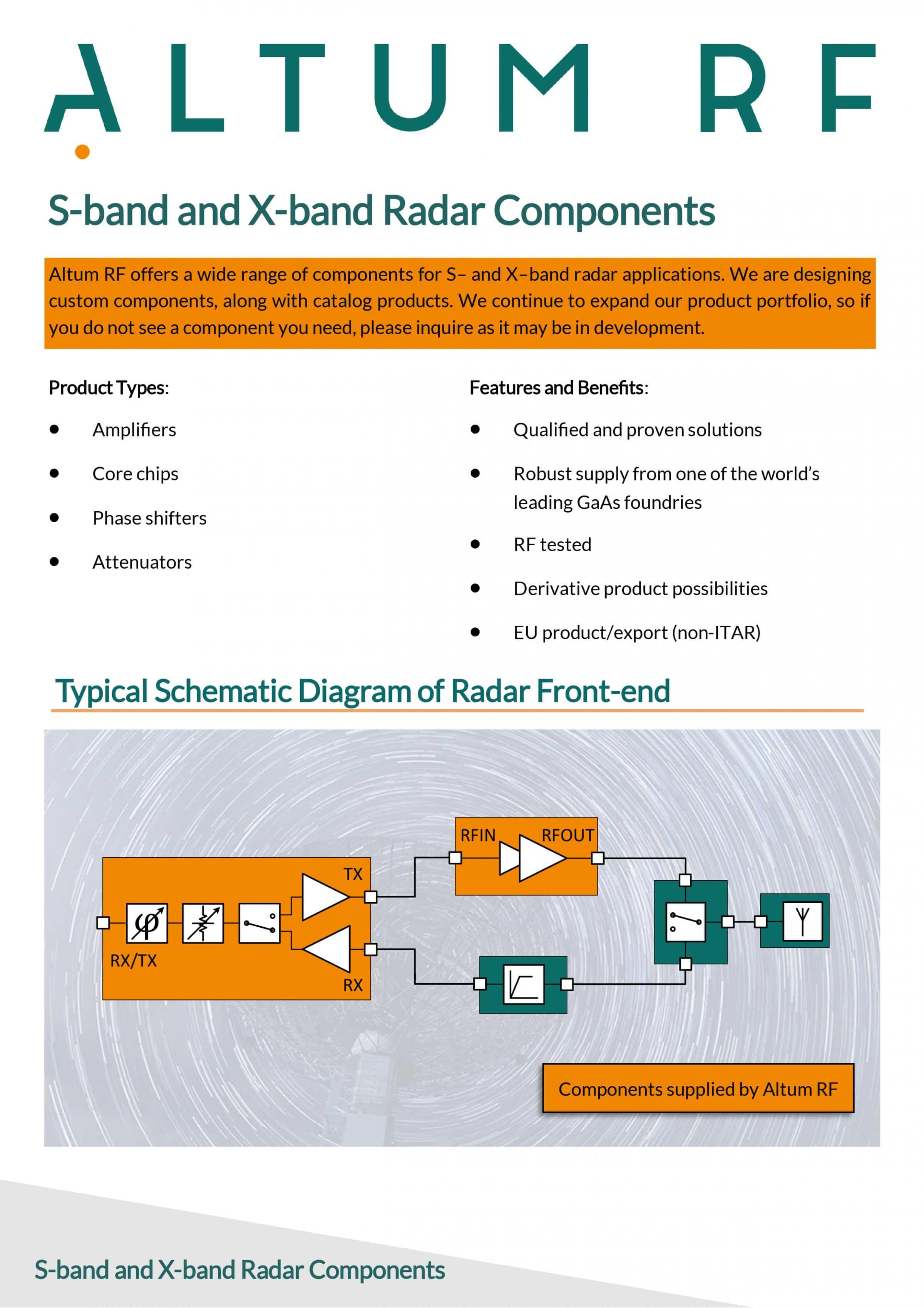s-band_radar
